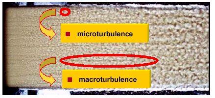 Hình 11 Cấu trúc của Macroturbulence ở tia bột ra từ môi phun